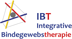 Integrative Bindegewebstherapie nach Dr. Wagner